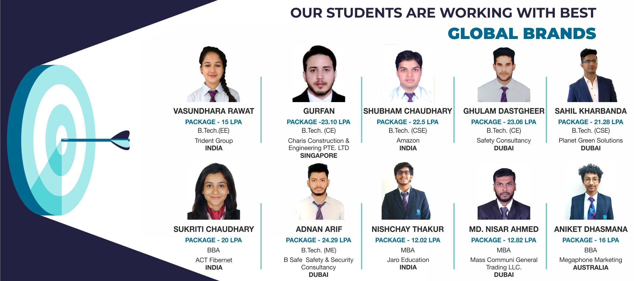 INTERNATIONAL PLACEMENTS (1)
