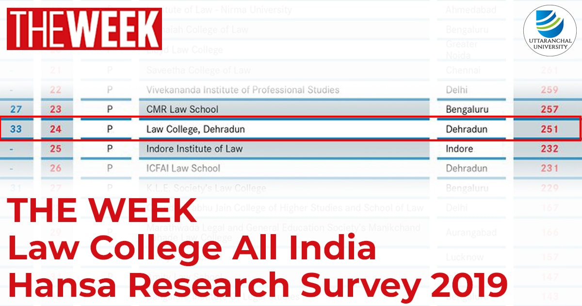 The Week Law Colleges in India Hansa Research Survey 2019.