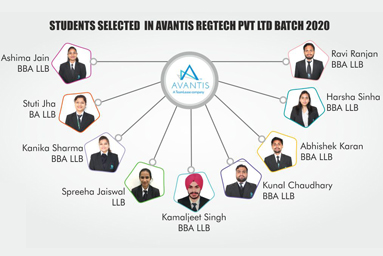 Uttaranchal University congratulates all students for being selected in Avantis Regtech Pvt Ltd. We wish for your great success in your future endeavors.