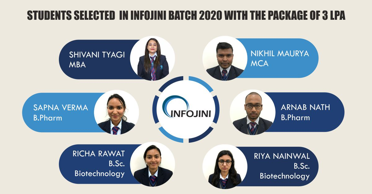 Uttaranchal University congratulates all students for being selected in Infojini with a pay package of CTC 3 LPA. We wish for your great success in your future endeavors.