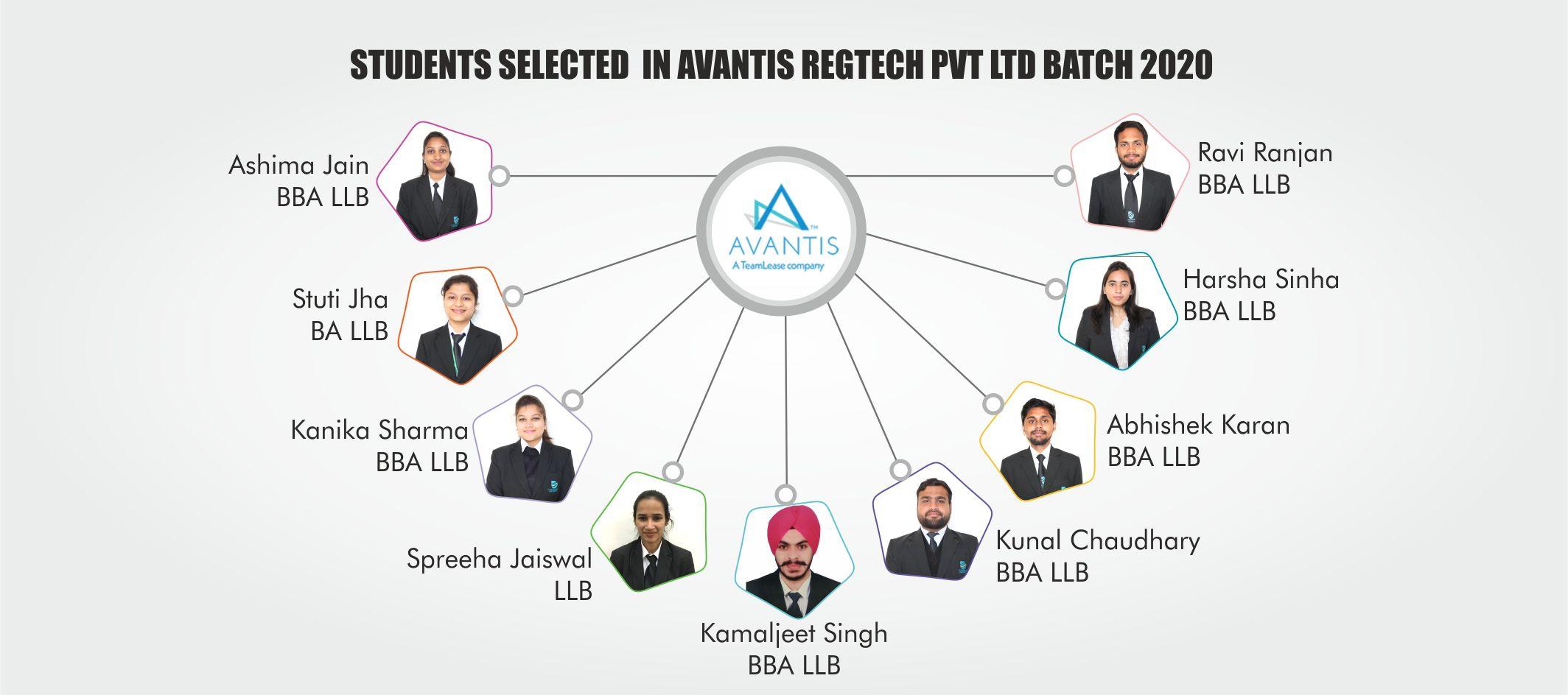 SELECTED STUDENTS AT AVANTIS slide