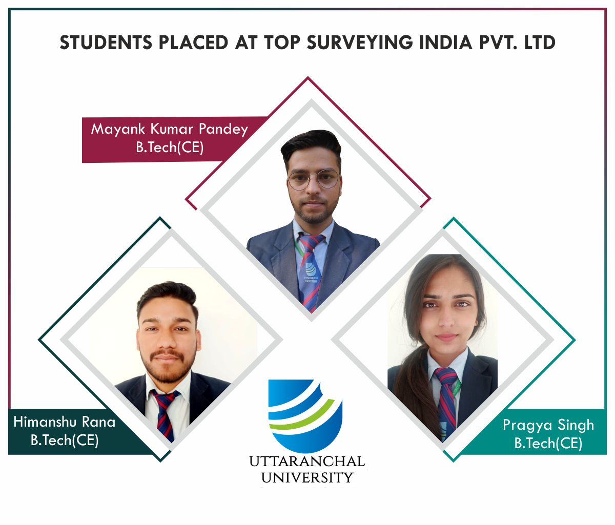 Three Students of Department of Civil Engineering placed in 'Top Surveying India Pvt. Ltd.'