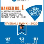 We are proud to announce that Law College Dehradun, Uttaranchal University is Ranked No. 1 in #Uttarakhand and 10th in All #India among #privatecolleges with best value for Money by ' India Today ' – All-India Ranking #2020.