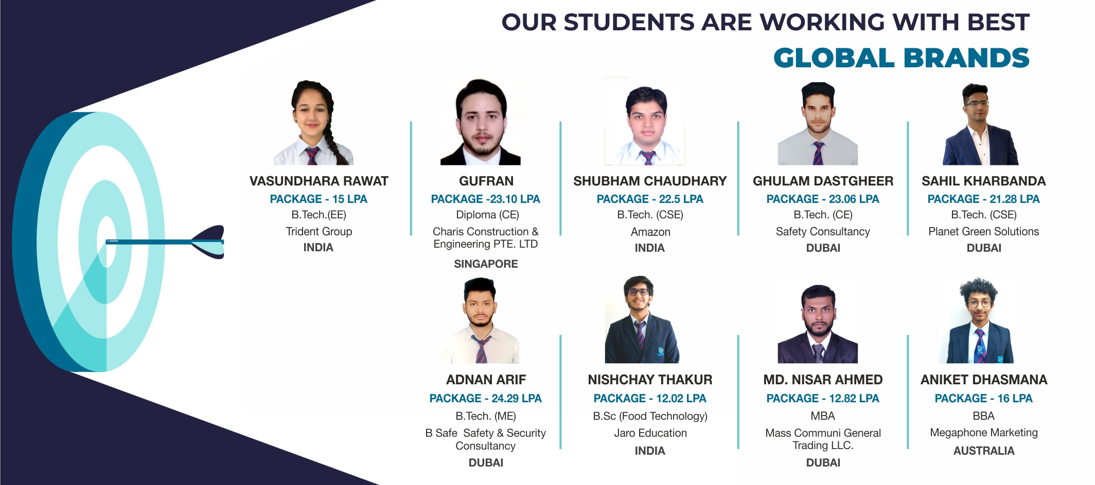 INTERNATIONAL PLACEMENTS (3)